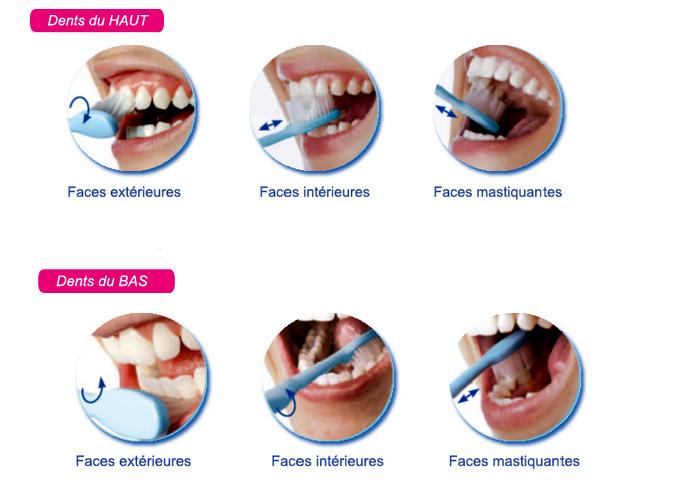 Préférence CENTRE DENTAIRE TAJMOUATI - Dentiste - Maroc Annuaire EO01